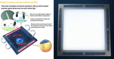 Antiseptic and Anti-Virus Air cleansing LED luminaire